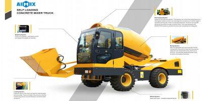 self loading mobile concrete mixer