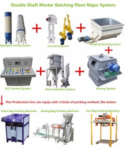 tile adhesive dry mortar production line